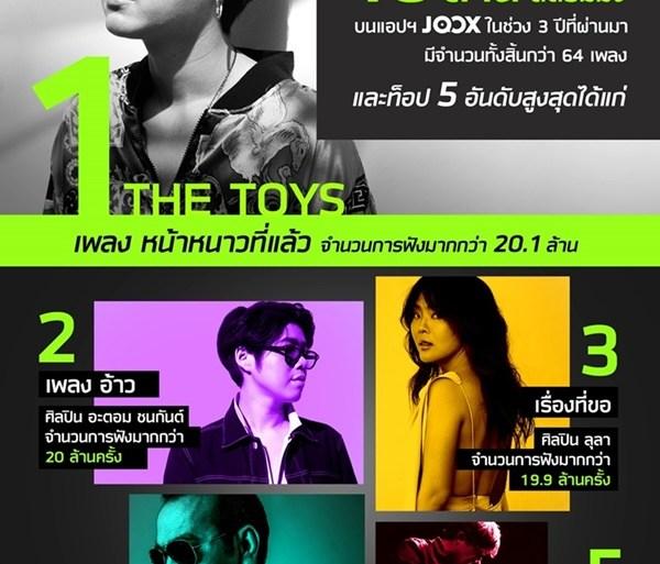 JOOX ฉลอง 70 ล้านดาวน์โหลด The Toys ยืนหนึ่ง คว้าศิลปินที่มียอดฟังสูงสุดบนแอปฯ 28 - ข่าวประชาสัมพันธ์ - PR News