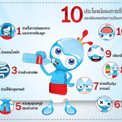 10 ประโยชน์ของการดื่มน้ำสะอาด และเพียงพอต่อความต้องการของร่างกาย 15 -