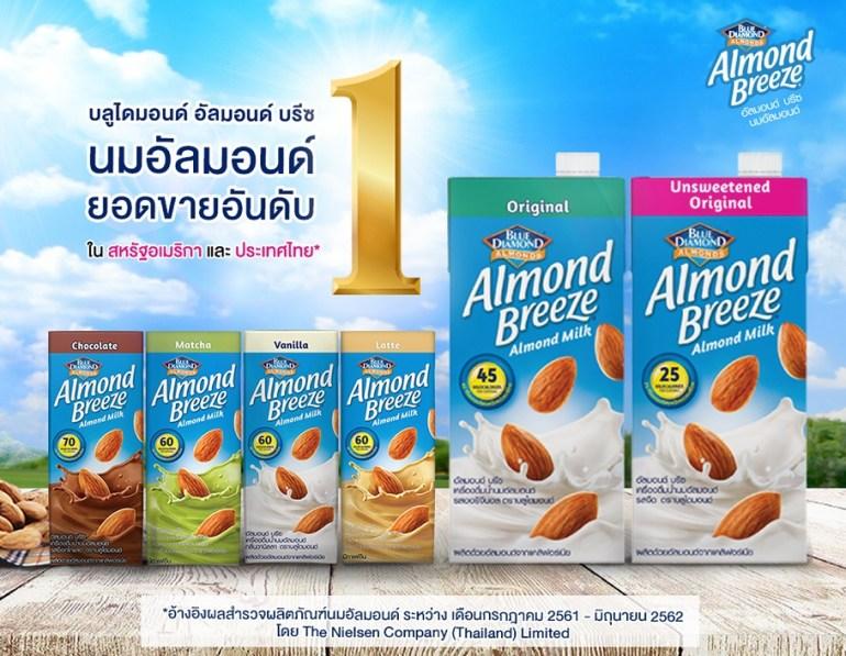 บลูไดมอนด์ อัลมอนด์ บรีซ ขึ้นแท่นนมอัลมอนด์อันดับ 1 ครองตลาดผู้นำนมอัลมอนด์ทั้งในไทยและต่างประเทศ 13 -