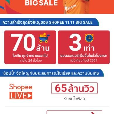 'ช้อปปี้' สร้างประวัติศาสตร์ความสำเร็จสุดยิ่งใหญ่ ในแคมเปญ Shopee 11.11 Big Sale ด้วยยอดขาย 70 ล้านชิ้น 16 -