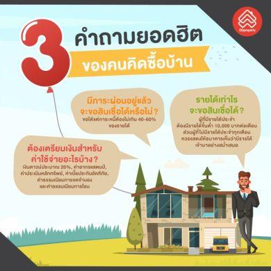 วัยทำงานต้องรู้ กู้ซื้อบ้านอย่างไรให้พิชิตใจธนาคาร 16 -