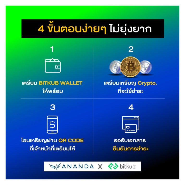 อนันดาฯ จับมือ บิทคับ รายแรกของวงการอสังหาฯไทย ใช้ CRYPTO ซื้อได้ทุกโครงการ 16 - Ananda Development (อนันดา ดีเวลลอปเม้นท์)