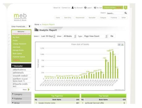greenshot 2012 06 10 18 14 00 459x350 MEB : App e book ของไทย ที่ให้ประโยชน์ทั้งนักเขียน นักอ่านและนักขาย