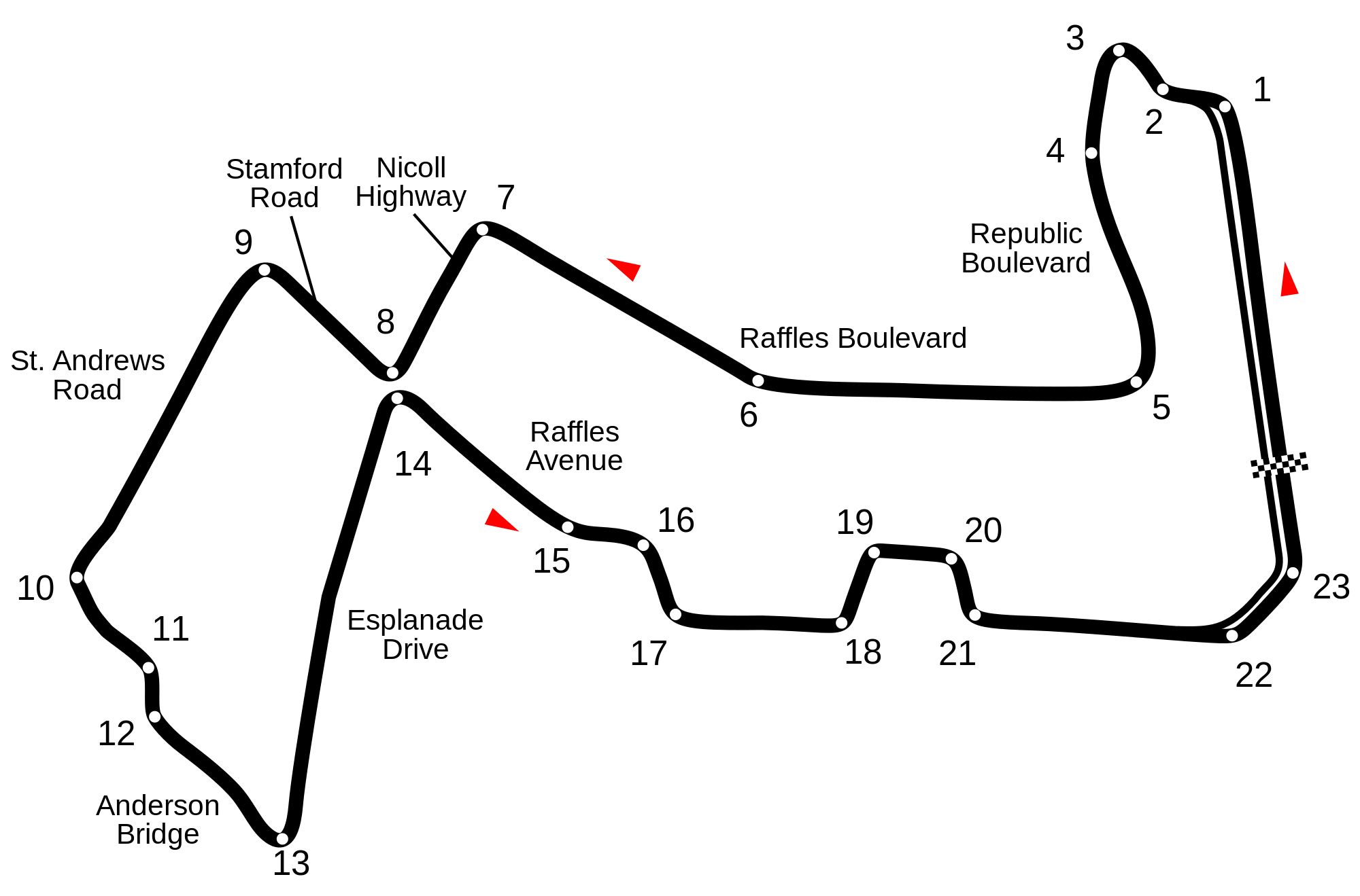 How To Watch Singapore Grand Prix Online Without Cable