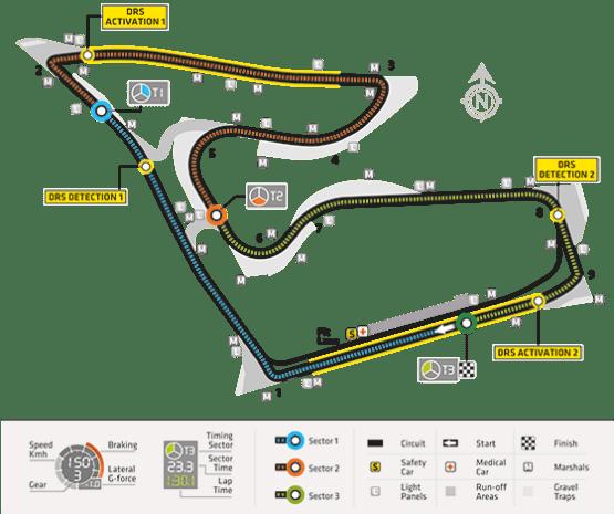 Watch Austrian Grand Prix