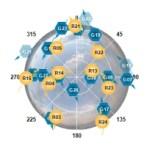 Satelliidid LIHU püsijaamas