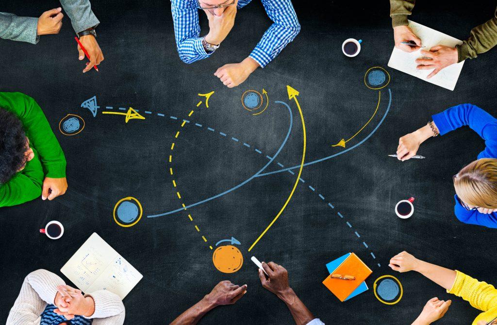 Il processo di pianificazione aziendale