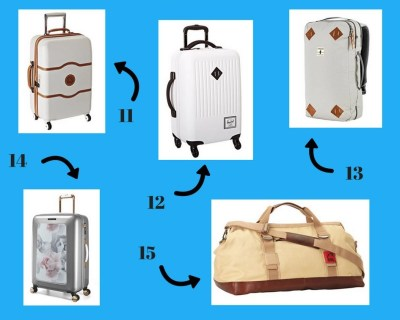 Great deals on travel bags. Perfect for any traveler for different adventures.