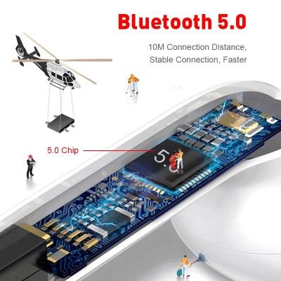 Bluetooth version 5 technology.