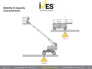 Aerial Lifts Digital Training Aid *Internet · IVES