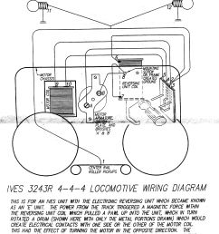 wide gauge motorsclick here for printable wiring diagram 1921 motor [ 2300 x 2808 Pixel ]