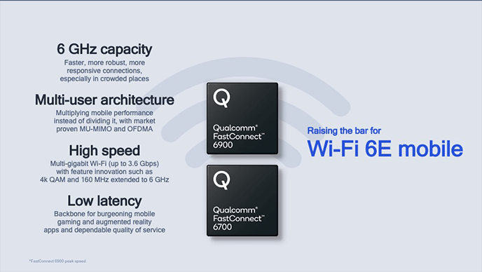 FastConnect 6E Mobile