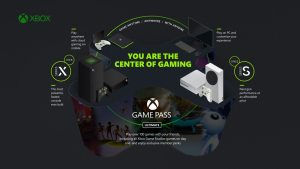 EA Play games will arrive on Xbox Game Pass Ultimate on November 10