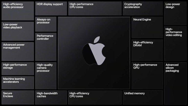 Apple Announces November 10 Event For Apple Silicon Macs
