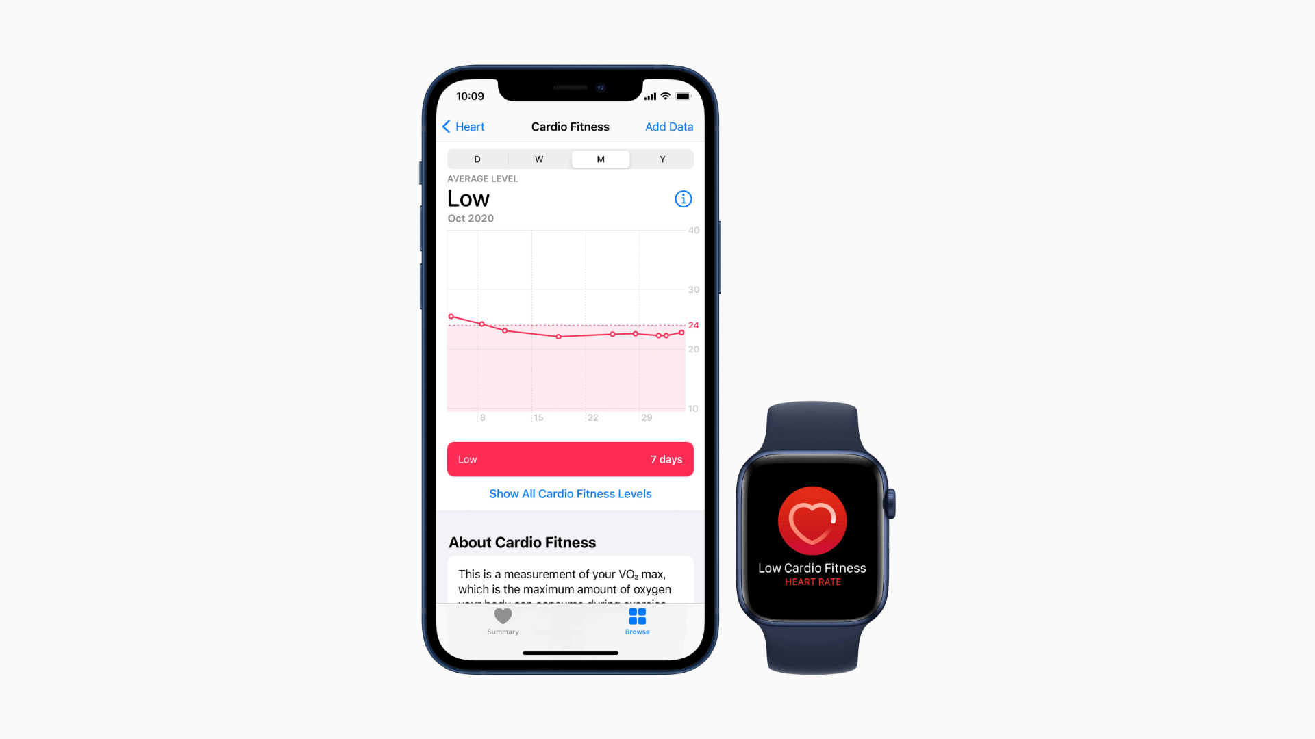 Apple release Cardio fitness notifications for Apple Watch