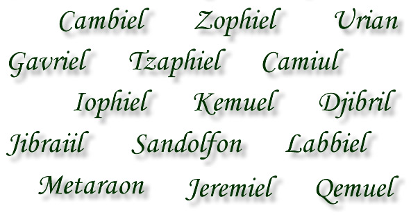 other names of archangels