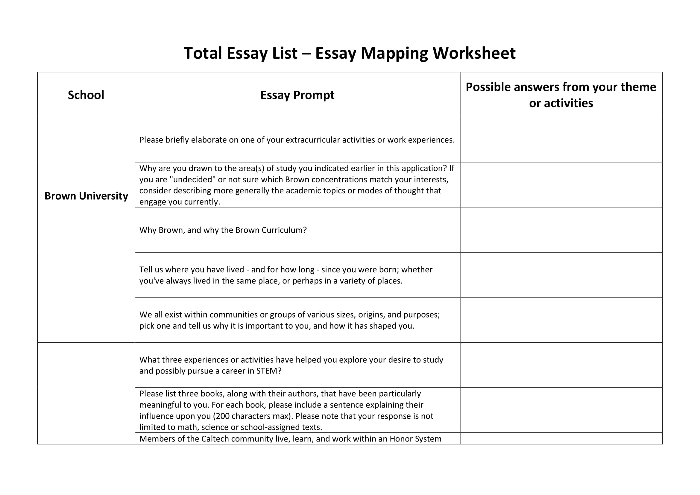 what is the purpose of an academic essay