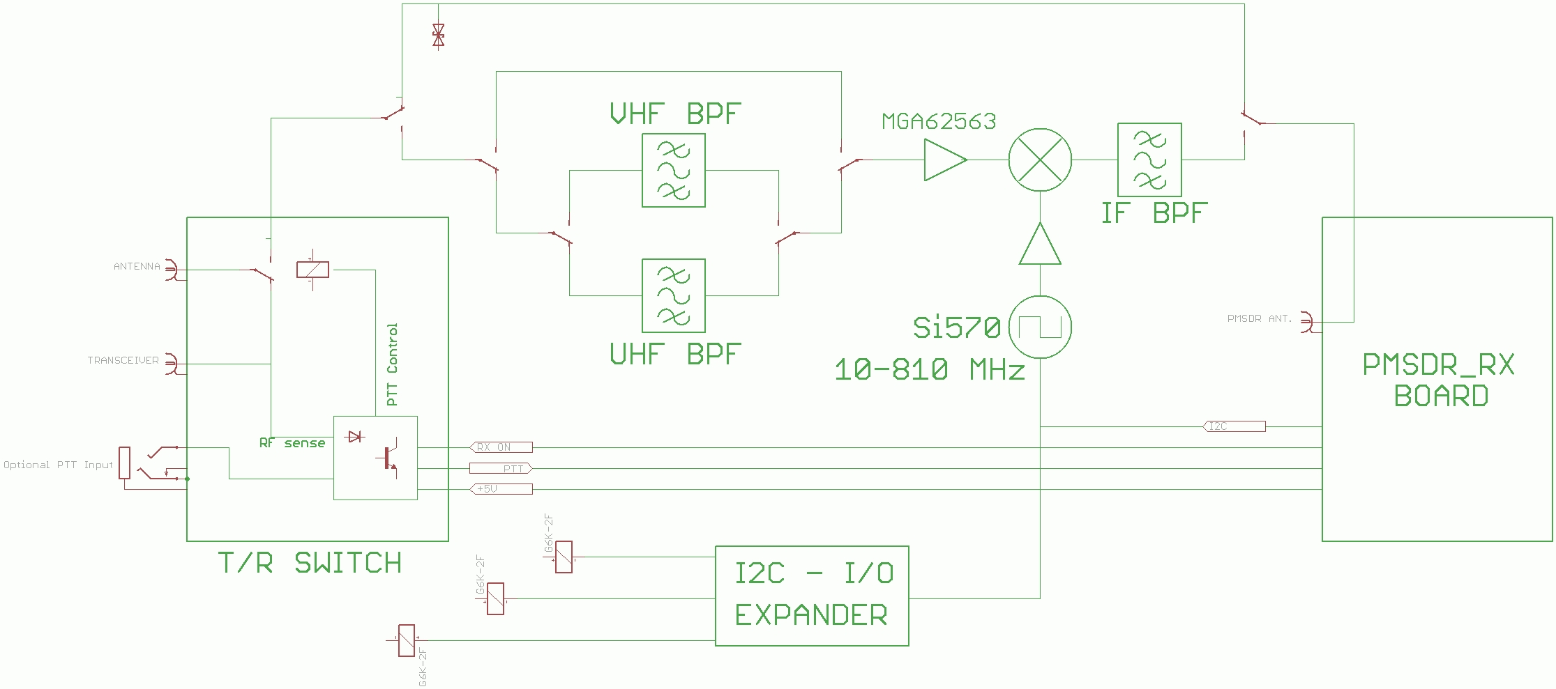 PM-SDR 2.1 Downconverter Board