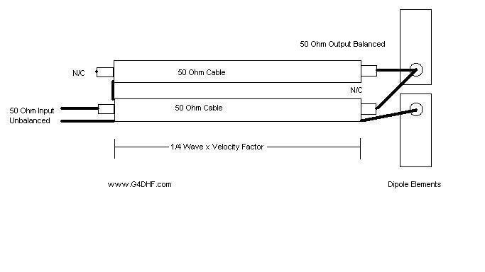 Balanced Input Cable : Antenna archives iw edi simone ham radio
