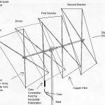 Quad Antenna Horiz Polarization