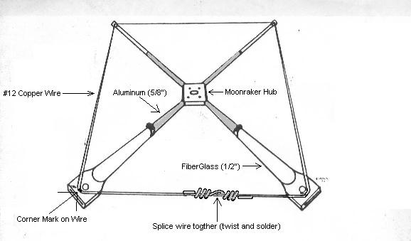 building a 4 element cubical quad - iw5edi simone