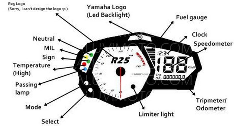 Spied......speedometer Yamaha YZF-R25. Red line 14,000RPM