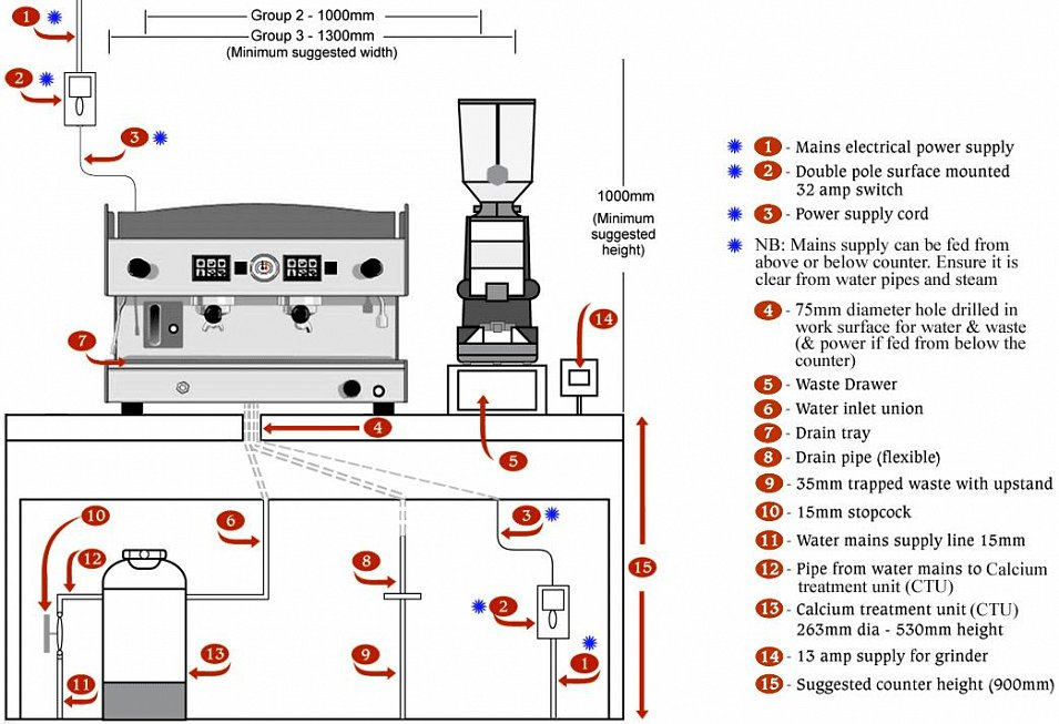 wiring diagram for consumer unit atwood water heater relay coffee machine install guide | arden sales limited