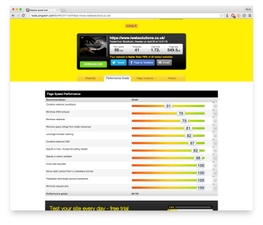 Screenshot of a Pingdom report | Slow Google Site Speed | iWeb