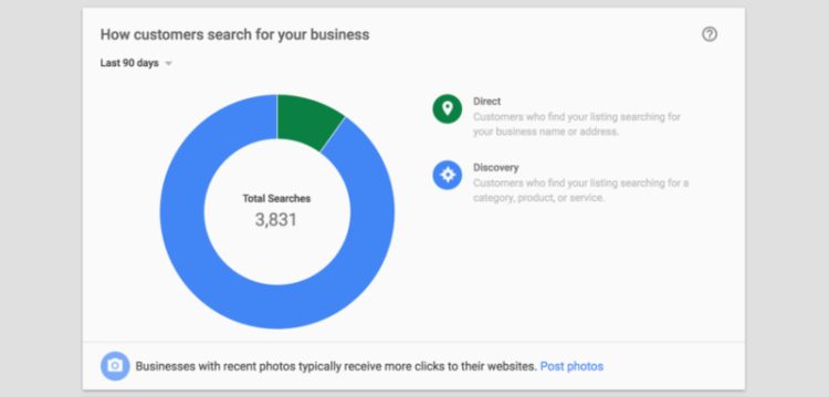 Search Types | Google My Business Advantages