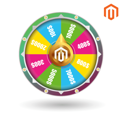 Selecting The Right Price in Magento 2