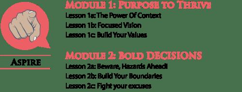 eadership Safari Modules 1&2
