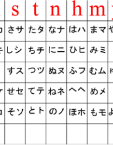 Hiragana katakana comparison chart also how to write in japanese  beginner   guide rh iwillteachyoualanguage