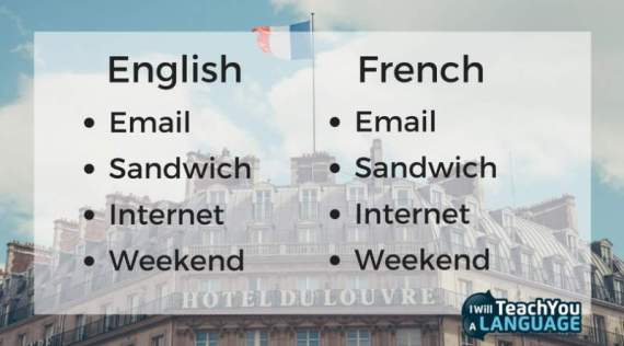 cognates easy french