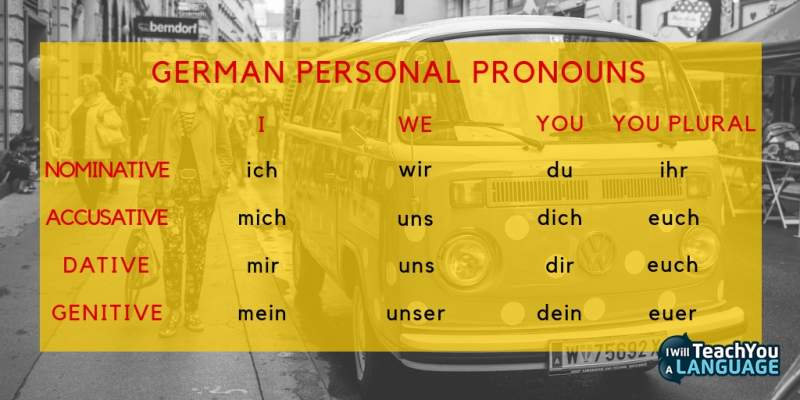 The German Cases Explained In 5 Steps I Will Teach You A Language
