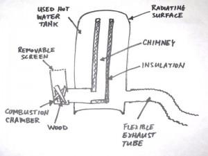 Rocket M Heater Pro