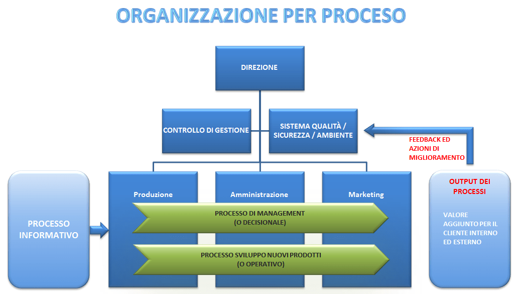 Modello flessibile contro la lean production | Work Life Management