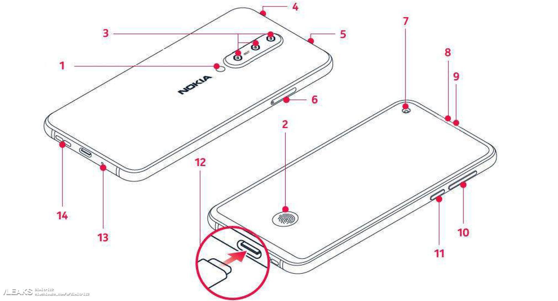 Nokia 8.1 Plus и Nokia X71 — разные смартфоны