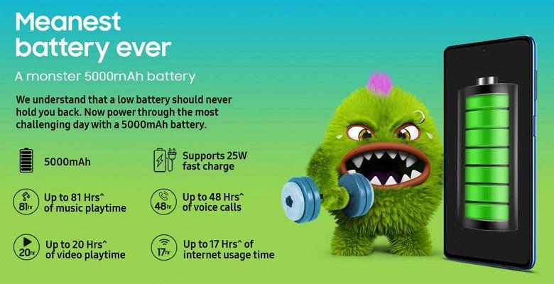 Самый тонкий монстр автономности из когда-либо выпущенных. Samsung представила Galaxy M52 5G с аккумулятором емкостью 5000 мА·ч, 64-мегапиксельной камерой и Snapdragon 778G
