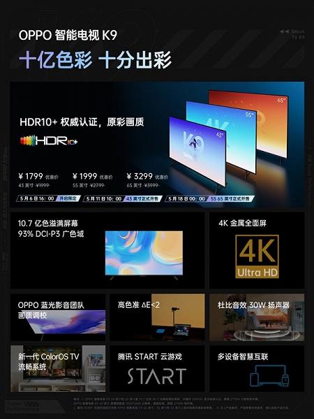 65-дюймовый 4К-телевизор за 510 долларов. Oppo представила ТВ серии K9