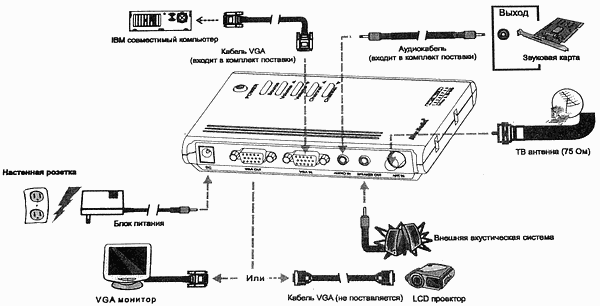 vga to s-video converter diagram