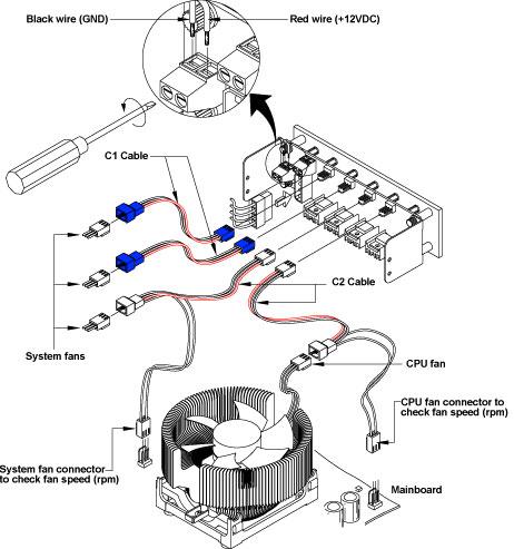 Обзор контроллера вентиляторов ZALMAN ZM-MFC1