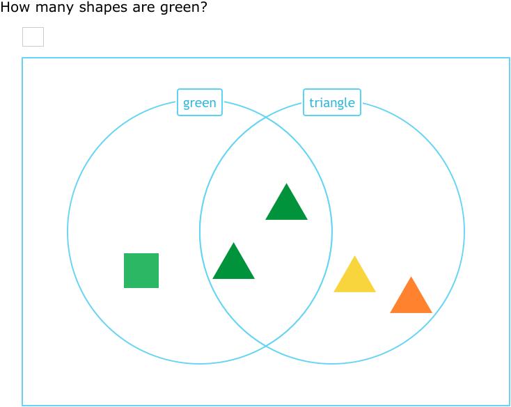 venn diagram sorting shapes flasher wiring 12v triangles worksheet lara expolicenciaslatam co ixl sort into a 1st grade math