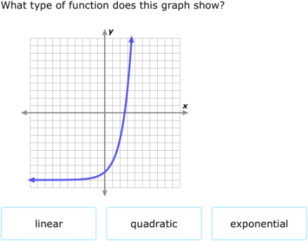 Comparing Linear And Exponential Functions Worksheet