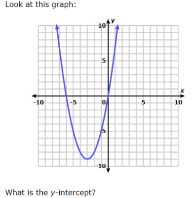 Solving Quadratic Equations By Graphing Worksheet Doc