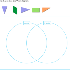 Venn Diagram Sorting Shapes Ge Spacemaker Microwave Parts Ixl Sort Into A 3rd Grade Math