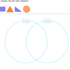 Venn Diagram Sorting Shapes Wiring Of A Single Phase Motor With Two Capacitors Ixl Sort Into 2nd Grade Math