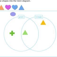 Venn Diagram Sorting Shapes Hydraulic Fracturing Ixl Sort Into A 1st Grade Math