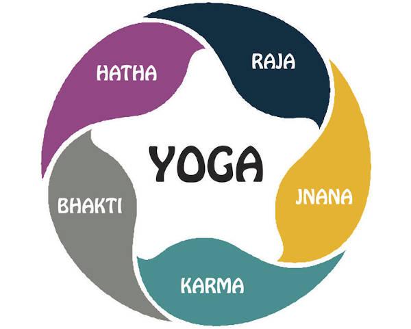 escolas de yoga