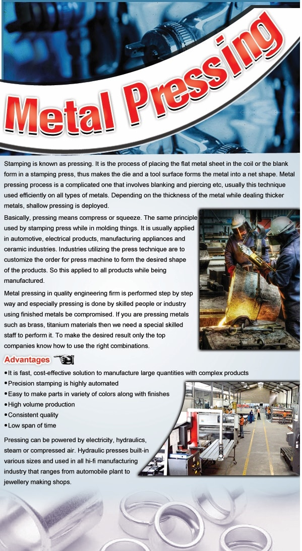 Precision Metal Stamping & Pressings infographic
