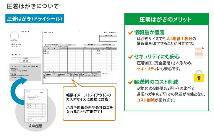 システムの連攜 東計電算 不動産システム営業部